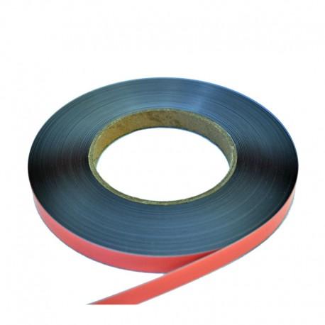 Eléments magnétique pour TecoFrame Board